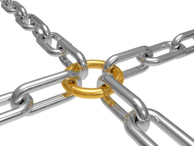 kinetic chains